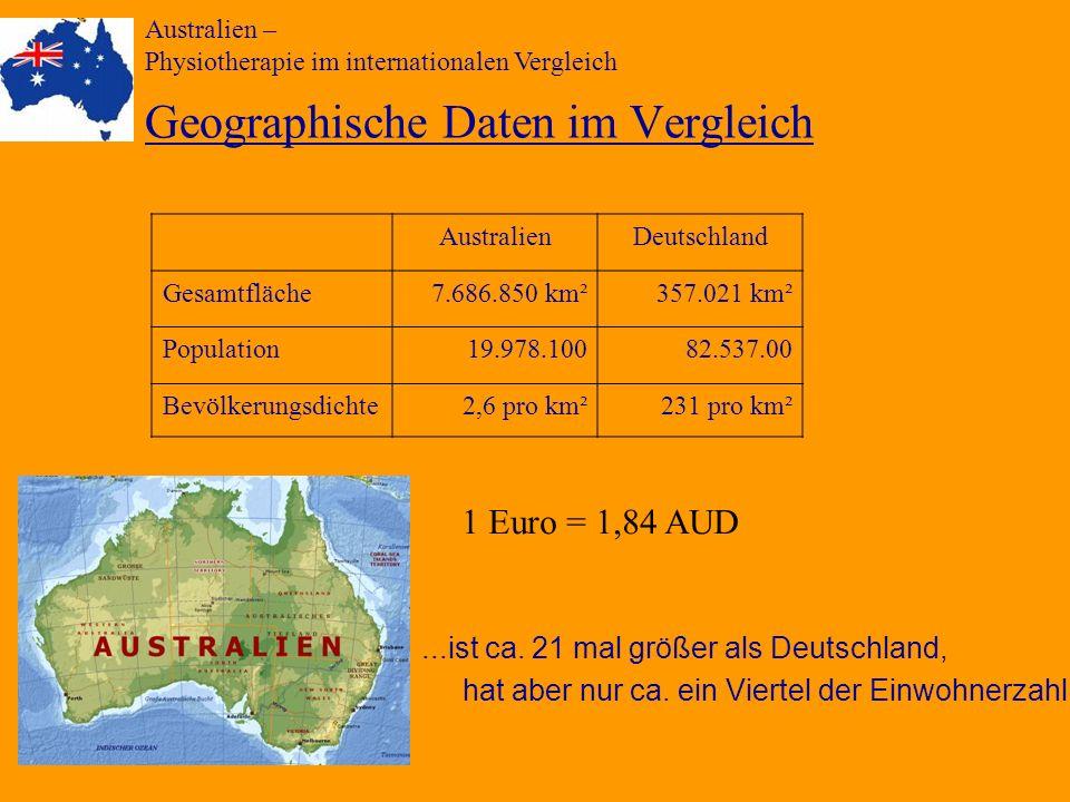 Geographische Daten im Vergleich...ist ca. 21 mal größer als Deutschland, hat aber nur ca. ein Viertel der Einwohnerzahl. Australien – Physiotherapie