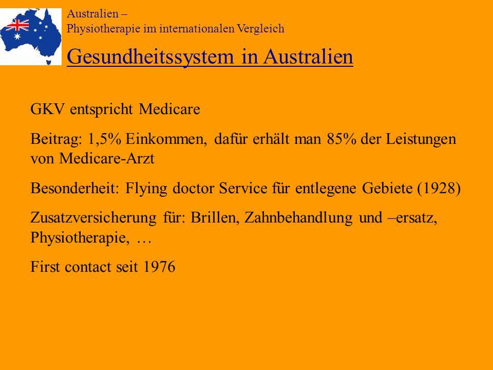 Australien – Physiotherapie im internationalen Vergleich Gesundheitssystem in Australien GKV entspricht Medicare Beitrag: 1,5% Einkommen, dafür erhält