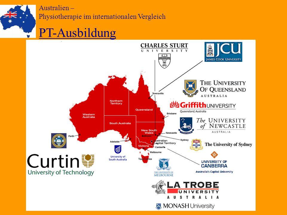 Australien – Physiotherapie im internationalen Vergleich PT-Ausbildung