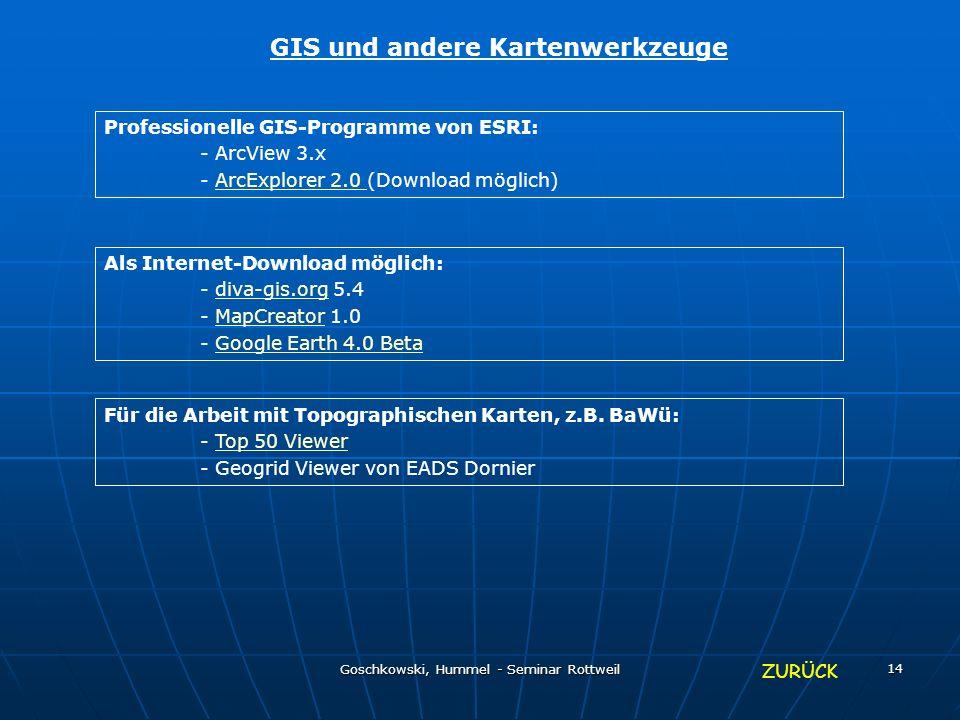 Goschkowski, Hummel - Seminar Rottweil 14 GIS und andere Kartenwerkzeuge Professionelle GIS-Programme von ESRI: - ArcView 3.x - ArcExplorer 2.0 (Downl
