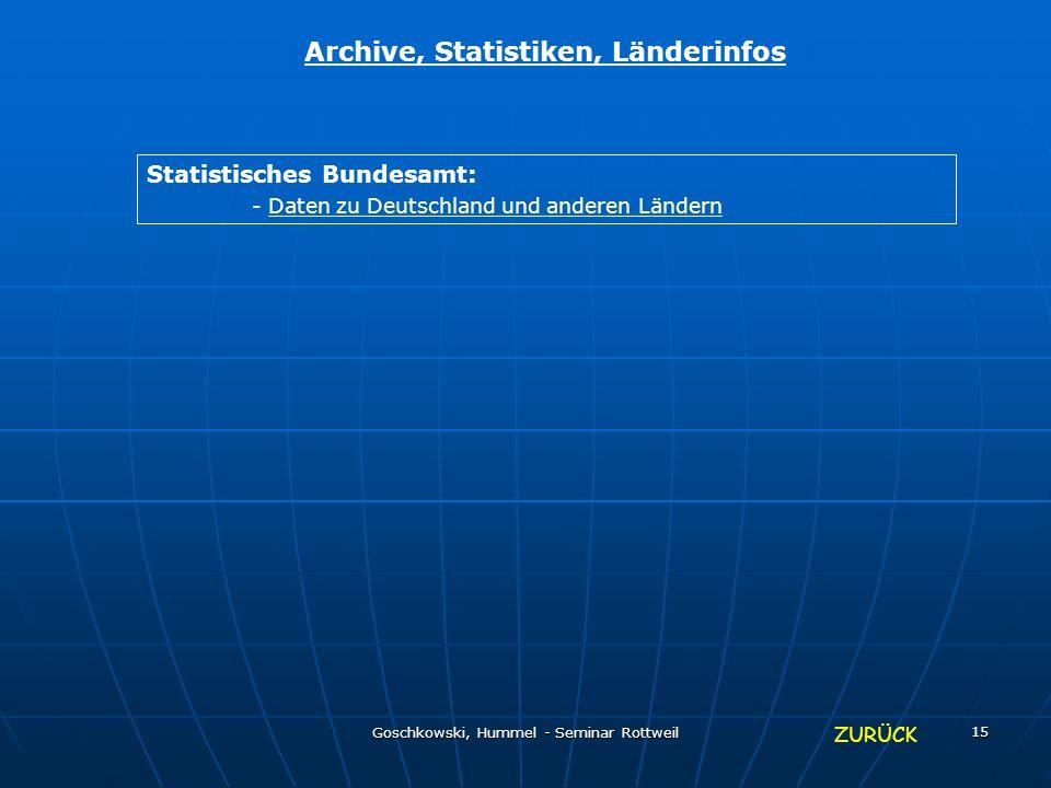 Goschkowski, Hummel - Seminar Rottweil 15 Archive, Statistiken, Länderinfos Statistisches Bundesamt: - Daten zu Deutschland und anderen LändernDaten z