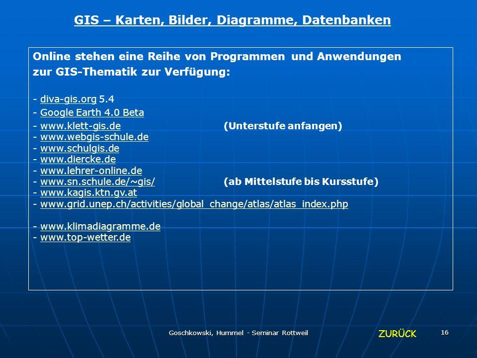 Goschkowski, Hummel - Seminar Rottweil 16 GIS – Karten, Bilder, Diagramme, Datenbanken Online stehen eine Reihe von Programmen und Anwendungen zur GIS
