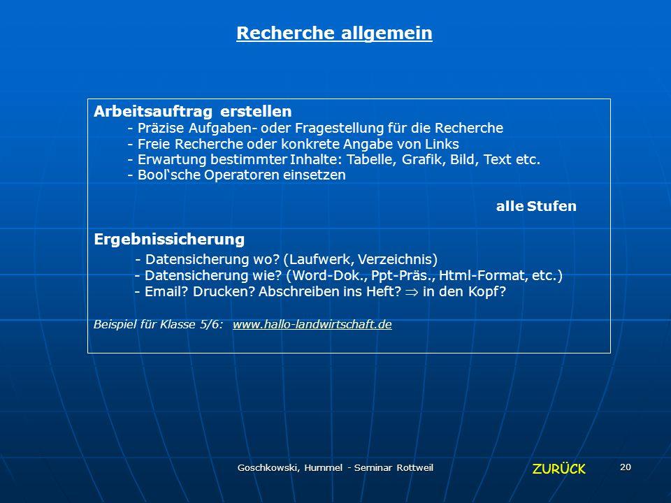 Goschkowski, Hummel - Seminar Rottweil 20 Recherche allgemein Arbeitsauftrag erstellen - Präzise Aufgaben- oder Fragestellung für die Recherche - Frei