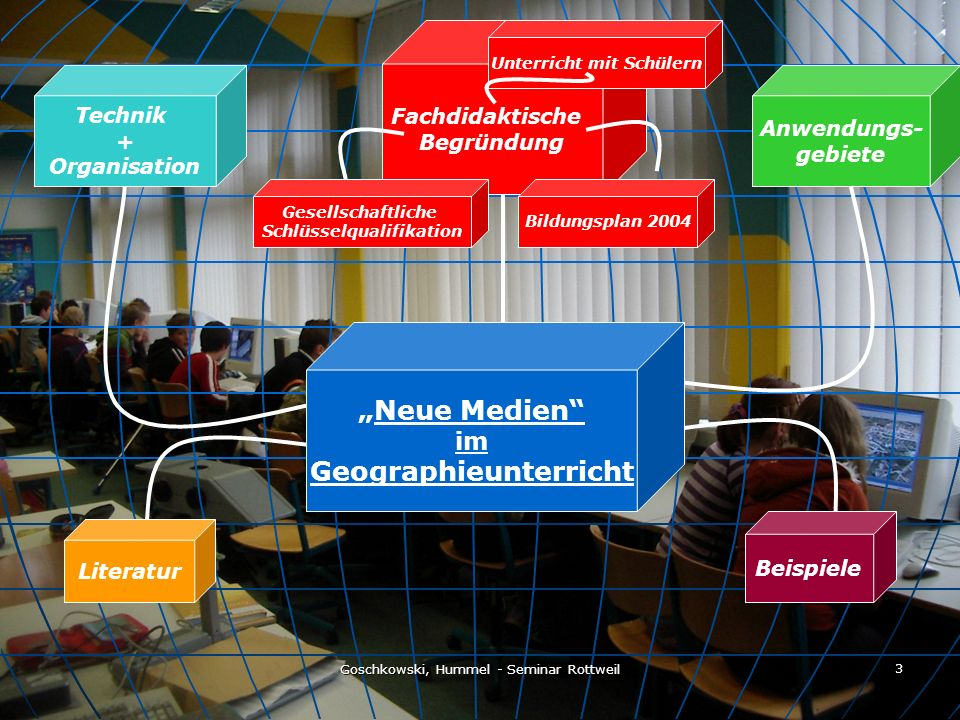 Goschkowski, Hummel - Seminar Rottweil 3 Neue Medien im Geographieunterricht Technik + Organisation Literatur Beispiele Fachdidaktische Begründung Anw
