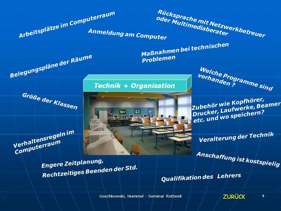 Goschkowski, Hummel - Seminar Rottweil 4 Technik + Organisation Arbeitsplätze im Computerraum Anmeldung am Computer Belegungspläne der Räume Größe der