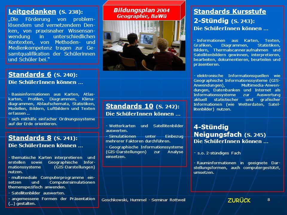 Goschkowski, Hummel - Seminar Rottweil 8 Bildungsplan 2004 Geographie, BaWü Leitgedanken (S. 238): Die Förderung von problem- lösendem und vernetzende