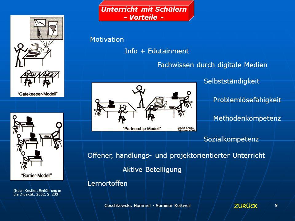 Goschkowski, Hummel - Seminar Rottweil 9 Unterricht mit Schülern - Vorteile - (Nach Kestler, Einführung in die Didaktik, 2002, S. 233) Motivation Akti