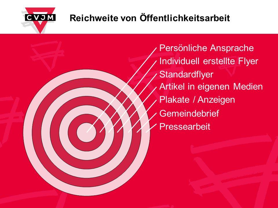 Reichweite von Öffentlichkeitsarbeit Persönliche Ansprache Individuell erstellte Flyer Standardflyer Artikel in eigenen Medien Plakate / Anzeigen Geme