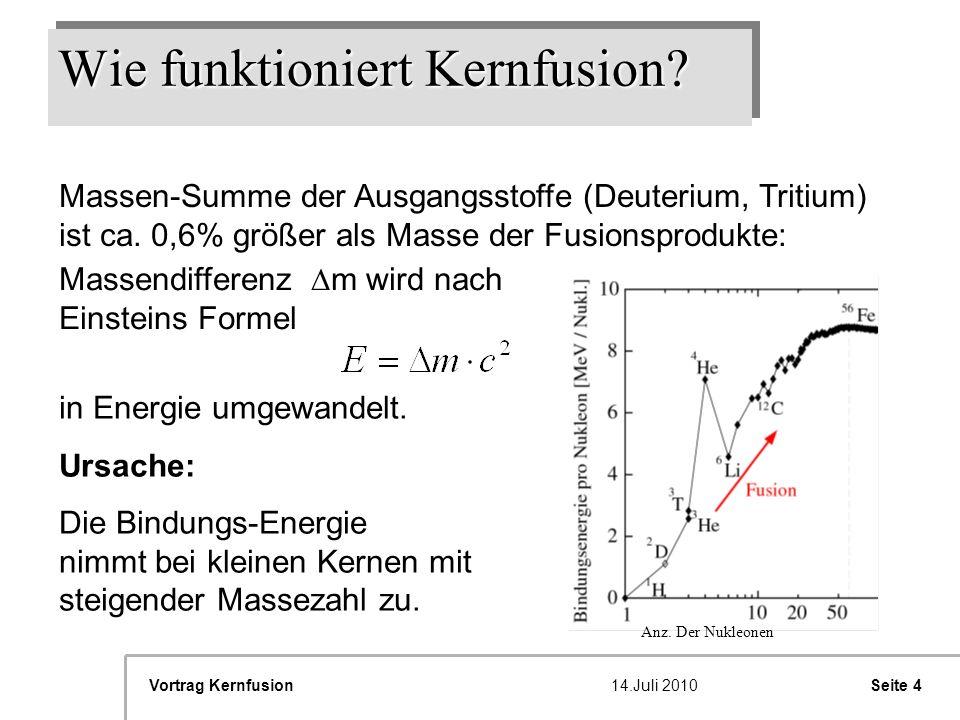 Seite 5Vortrag Kernfusion14.Juli 2010 Vergleich zur Kernspaltung KernfusionKernspaltung Verschmelzung von Atomkernen Zerfall von Atomkernen Auslösung durch Thermische Energiezufuhr Aktivierung durch Überschreitung der Kritischen Masse Freiwerdende Energie: 17MeV (bei Deuterium-Tritium) Freiwerdende Energie: ca.