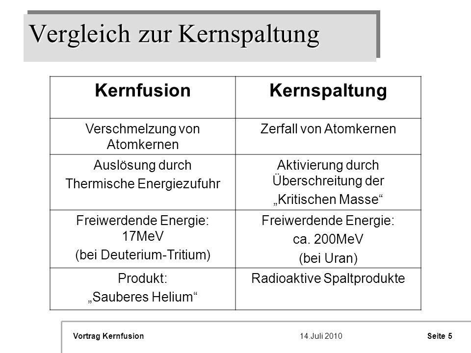Seite 5Vortrag Kernfusion14.Juli 2010 Vergleich zur Kernspaltung KernfusionKernspaltung Verschmelzung von Atomkernen Zerfall von Atomkernen Auslösung