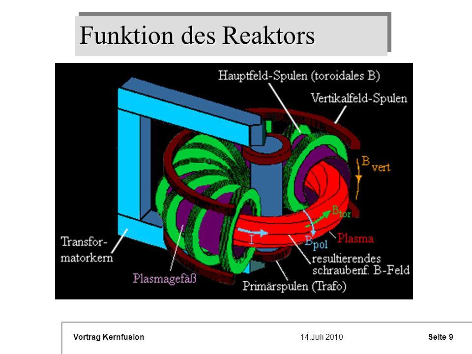 Seite 10Vortrag Kernfusion14.Juli 2010 EnergieausbeuteEnergieausbeute E 1kg Wasserstoff liefert 100 Gigawattstunden Energie bei der Kernfusion.
