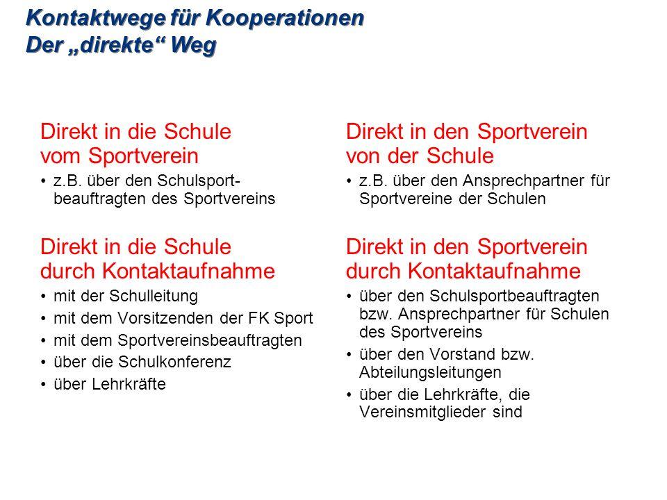 Kontaktwege für Kooperationen Der direkte Weg Kontaktwege für Kooperationen Der direkte Weg Direkt in die Schule vom Sportverein z.B.