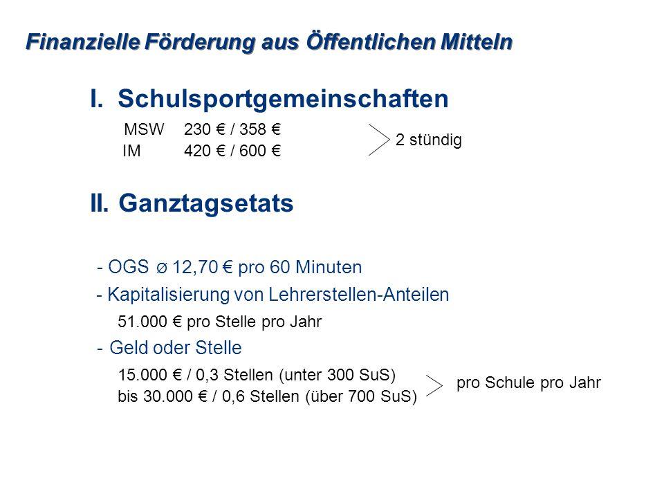 I.Schulsportgemeinschaften MSW230 / 358 IM420 / 600 II.