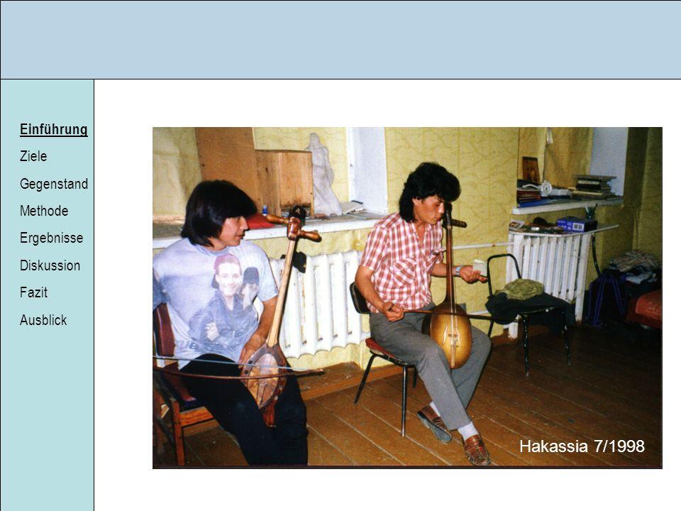 Einführung Ziele Gegenstand Methode Ergebnisse Diskussion Fazit Ausblick Hakassia 7/1998