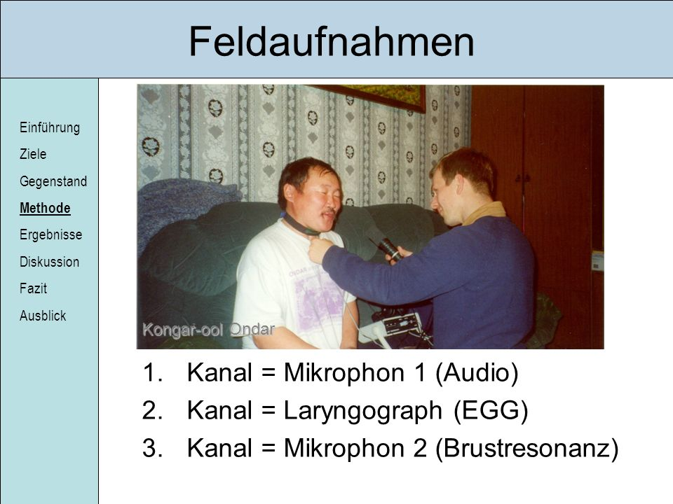 Einführung Ziele Gegenstand Methode Ergebnisse Diskussion Fazit Ausblick Feldaufnahmen 1.Kanal = Mikrophon 1 (Audio) 2.Kanal = Laryngograph (EGG) 3.Ka
