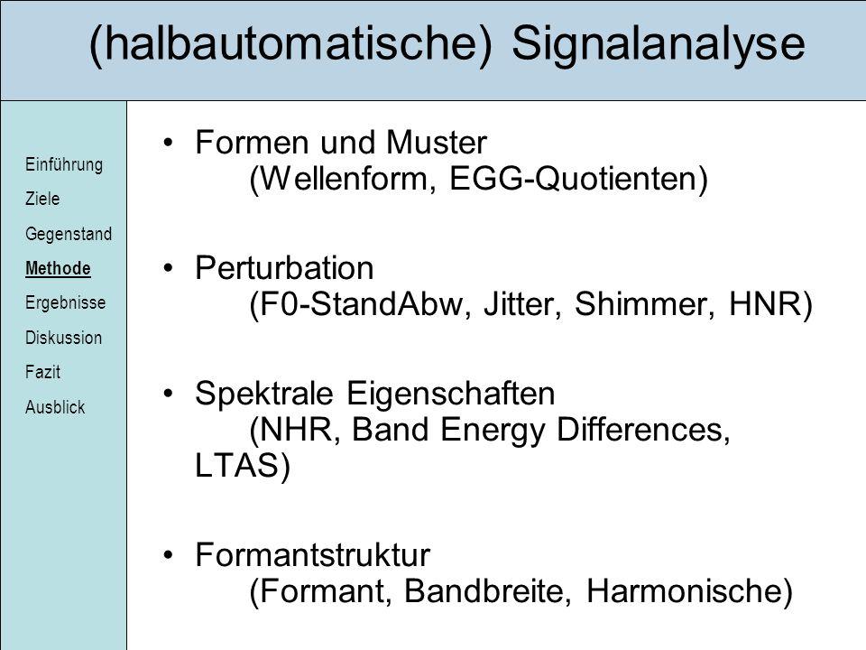 Einführung Ziele Gegenstand Methode Ergebnisse Diskussion Fazit Ausblick (halbautomatische) Signalanalyse Formen und Muster (Wellenform, EGG-Quotiente