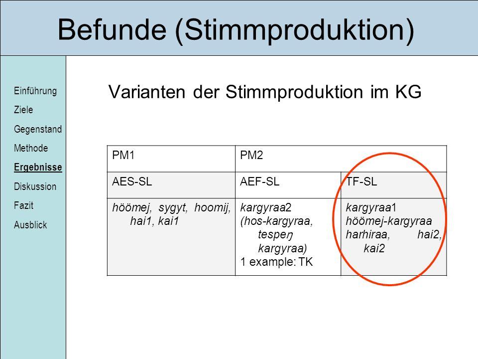 Einführung Ziele Gegenstand Methode Ergebnisse Diskussion Fazit Ausblick Befunde (Stimmproduktion) Varianten der Stimmproduktion im KG PM1PM2 AES-SLAE