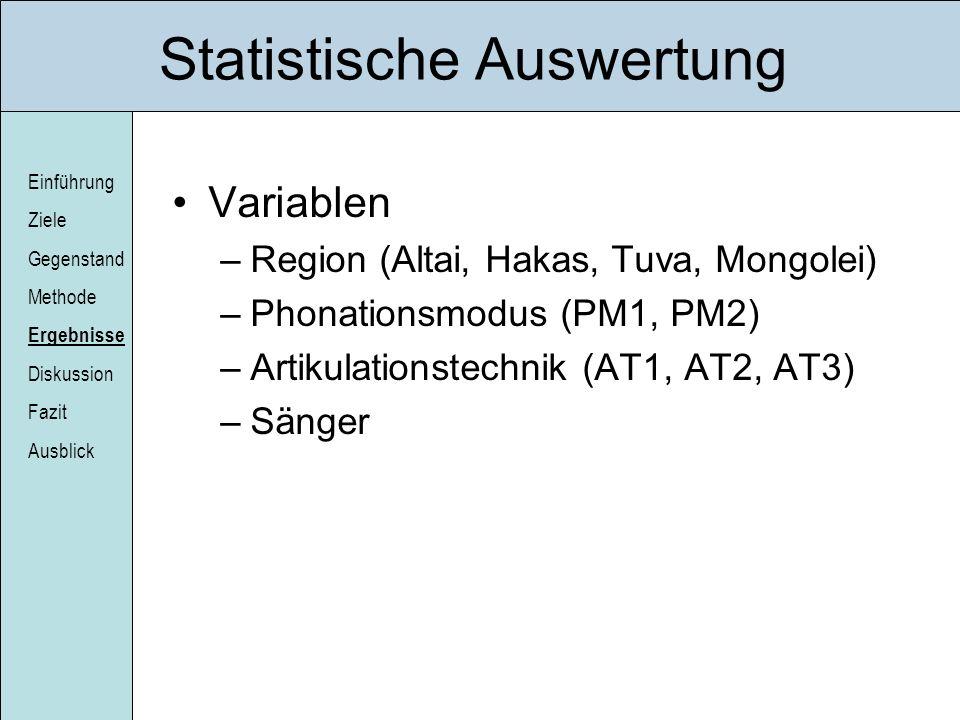 Einführung Ziele Gegenstand Methode Ergebnisse Diskussion Fazit Ausblick Statistische Auswertung Variablen –Region (Altai, Hakas, Tuva, Mongolei) –Pho