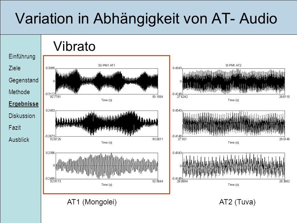Einführung Ziele Gegenstand Methode Ergebnisse Diskussion Fazit Ausblick Variation in Abhängigkeit von AT- Audio Vibrato AT2 (Tuva)AT1 (Mongolei)