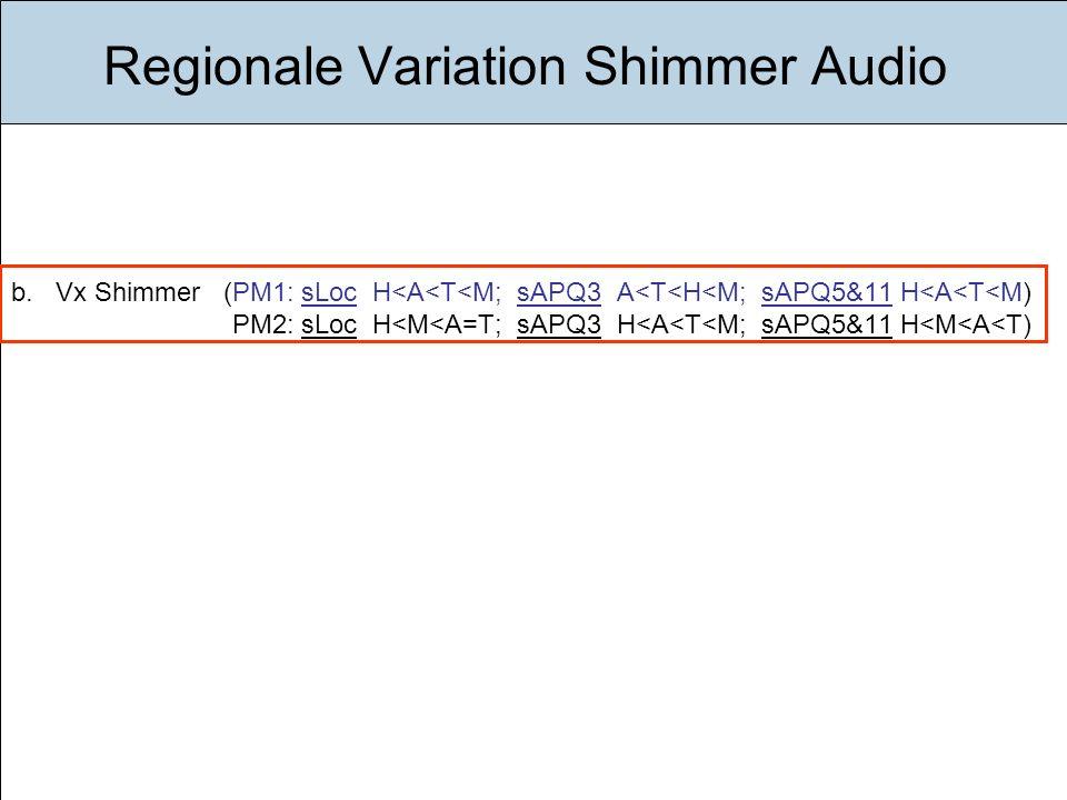 Einführung Ziele Gegenstand Methode Ergebnisse Diskussion Fazit Ausblick Regionale Variation Shimmer Audio b.Vx Shimmer (PM1: sLoc H<A<T<M; sAPQ3 A<T<