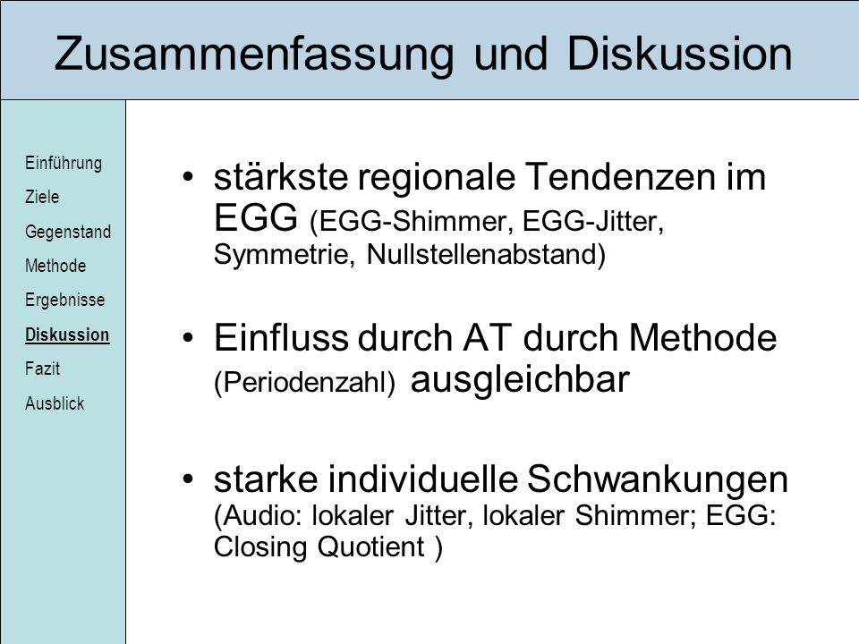 Einführung Ziele Gegenstand Methode Ergebnisse Diskussion Fazit Ausblick Zusammenfassung und Diskussion stärkste regionale Tendenzen im EGG (EGG-Shimm