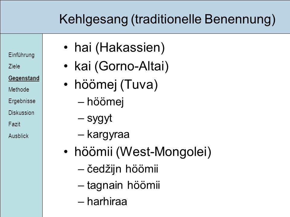Einführung Ziele Gegenstand Methode Ergebnisse Diskussion Fazit Ausblick Kehlgesang (Genrezugehörigkeit) hai (Hakassien) kai (Gorno-Altai) höömej (Tuva) –höömej –sygyt –kargyraa höömii (West-Mongolei) –čedžnij höömii –hamryn höömii –harhiraa Genre des Epengesangs eigenes Genre, verschieden vom Epengesang