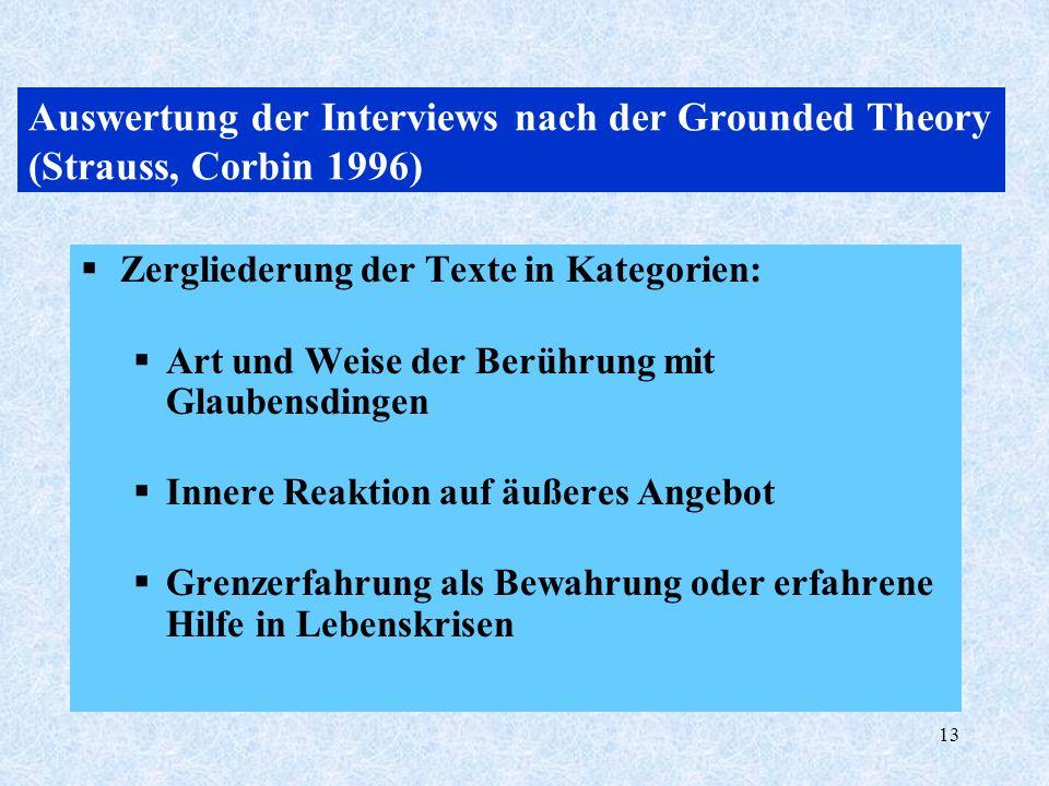 13 Auswertung der Interviews nach der Grounded Theory (Strauss, Corbin 1996) Zergliederung der Texte in Kategorien: Art und Weise der Berührung mit Gl