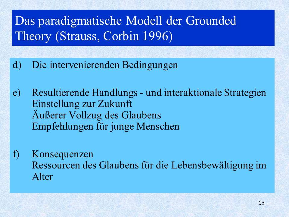 16 Das paradigmatische Modell der Grounded Theory (Strauss, Corbin 1996) d)Die intervenierenden Bedingungen e)Resultierende Handlungs - und interaktio