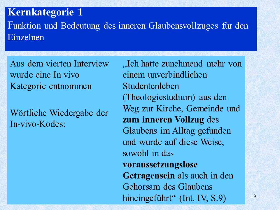 19 Kernkategorie 1 F unktion und Bedeutung des inneren Glaubensvollzuges für den Einzelnen Aus dem vierten Interview wurde eine In vivo Kategorie entn