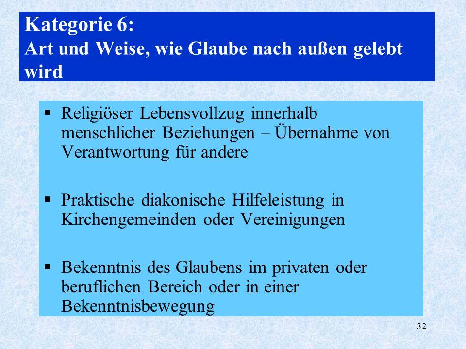 32 Kategorie 6: Art und Weise, wie Glaube nach außen gelebt wird Religiöser Lebensvollzug innerhalb menschlicher Beziehungen – Übernahme von Verantwor