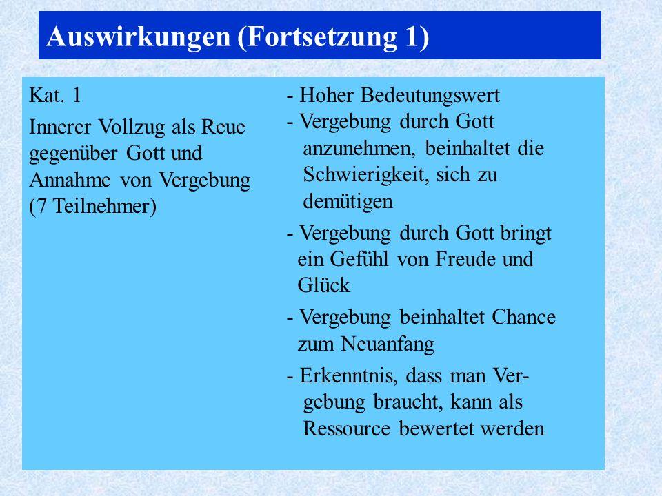 39 Auswirkungen (Fortsetzung 1) Kat. 1 Innerer Vollzug als Reue gegenüber Gott und Annahme von Vergebung (7 Teilnehmer) - Hoher Bedeutungswert - Verge