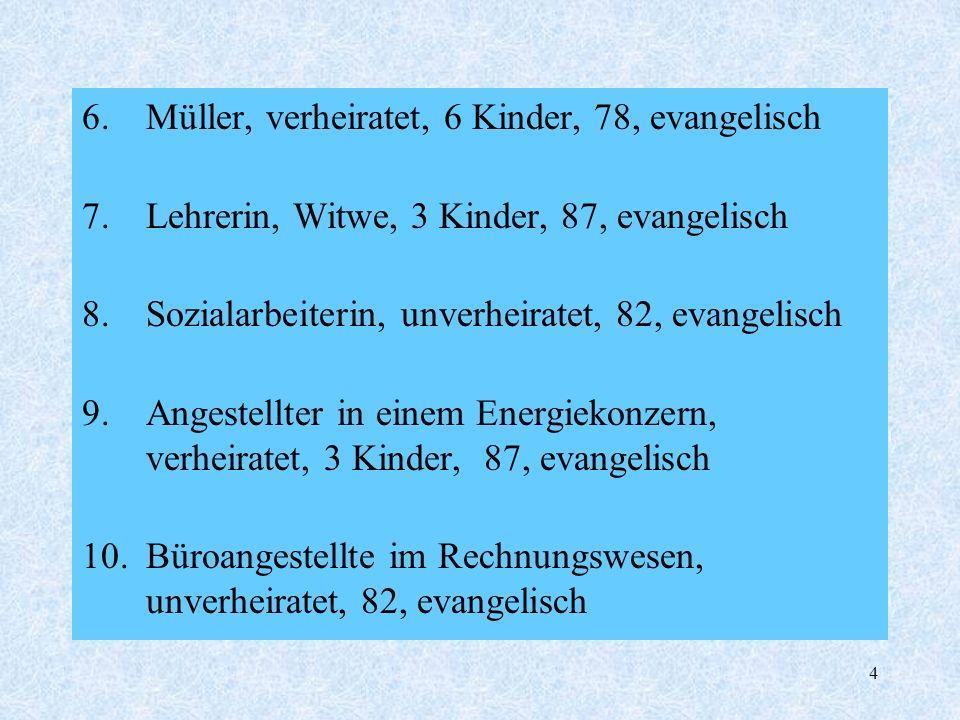 4 6.Müller, verheiratet, 6 Kinder, 78, evangelisch 7.Lehrerin, Witwe, 3 Kinder, 87, evangelisch 8.Sozialarbeiterin, unverheiratet, 82, evangelisch 9.A