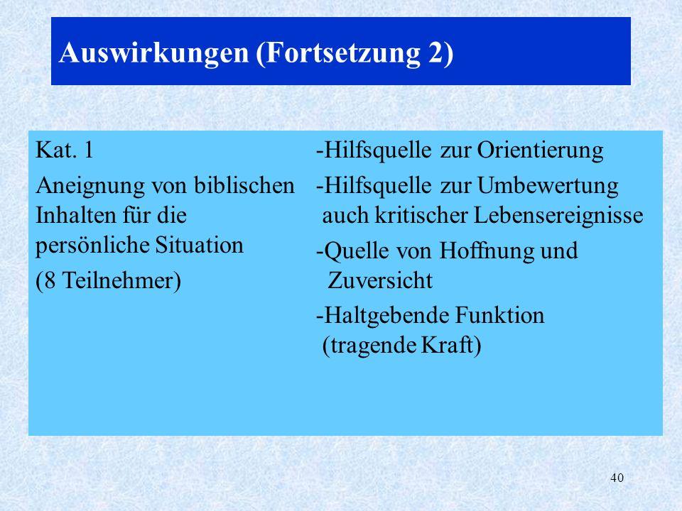 40 Auswirkungen (Fortsetzung 2) Kat. 1 Aneignung von biblischen Inhalten für die persönliche Situation (8 Teilnehmer) -Hilfsquelle zur Orientierung -H