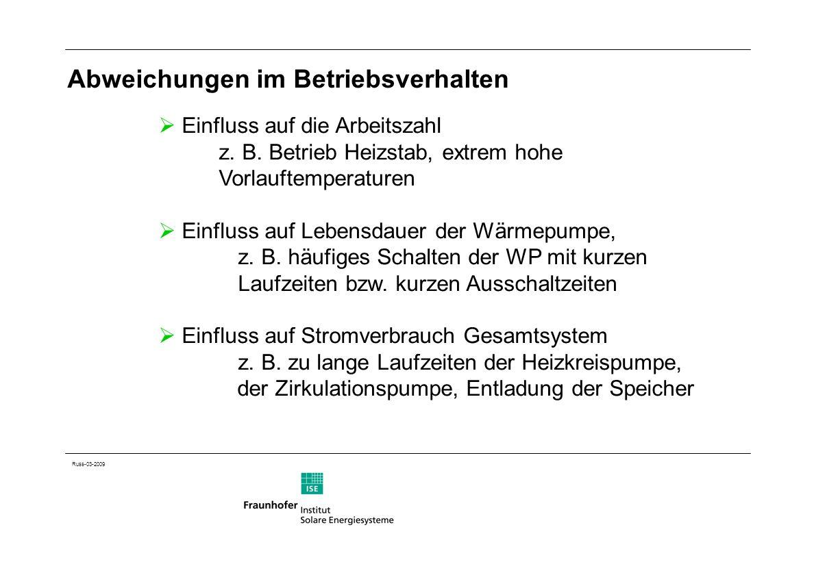 Russ-03-2009 Abweichungen im Betriebsverhalten Einfluss auf die Arbeitszahl z.