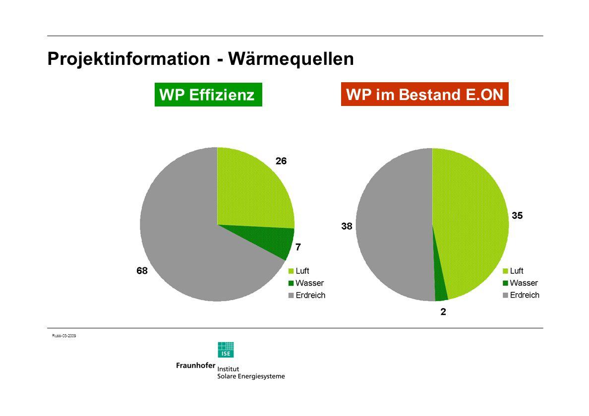 Russ-03-2009 Projektinformation - Wärmequellen WP Effizienz WP im Bestand E.ON