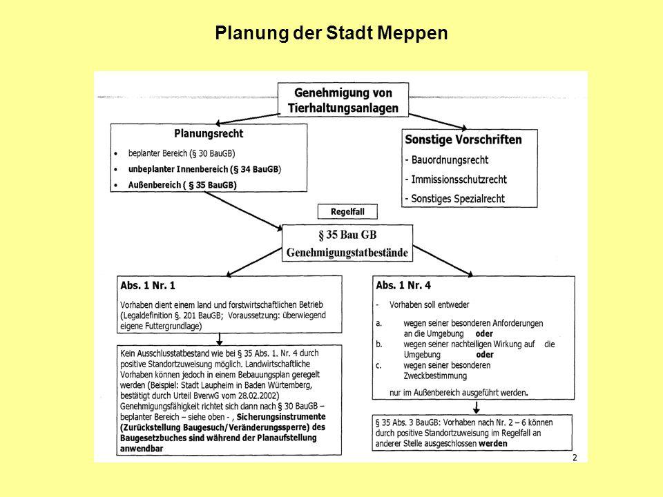 Planung der Stadt Meppen