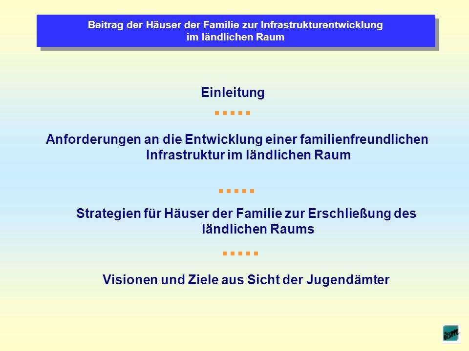 Einleitung Anforderungen an die Entwicklung einer familienfreundlichen Infrastruktur im ländlichen Raum Strategien für Häuser der Familie zur Erschlie