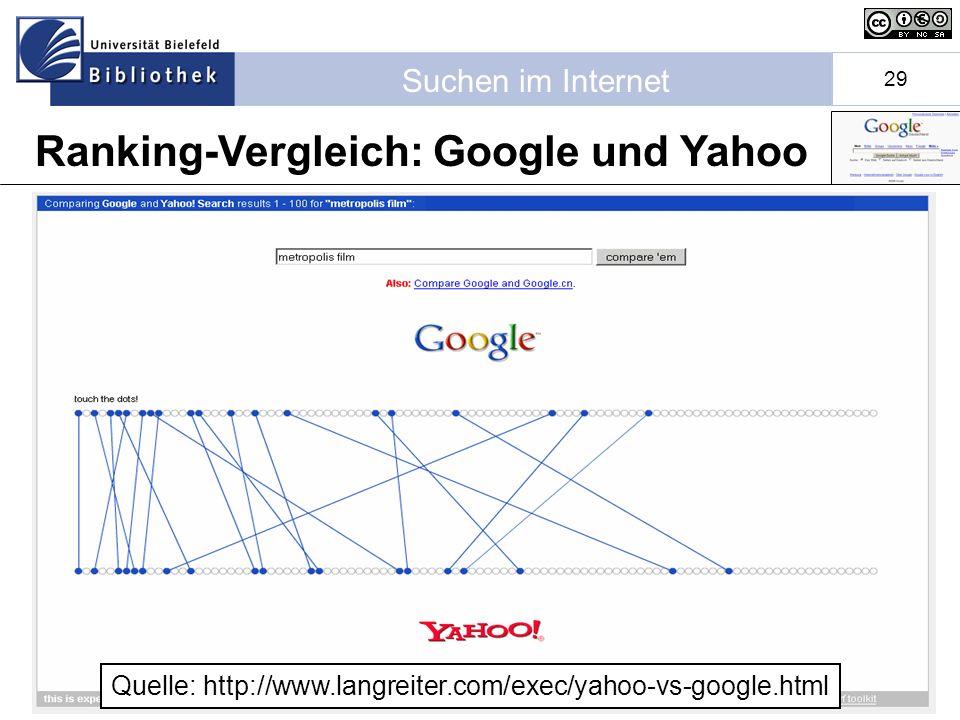 Suchen im Internet 29 Ranking-Vergleich: Google und Yahoo Quelle: http://www.langreiter.com/exec/yahoo-vs-google.html