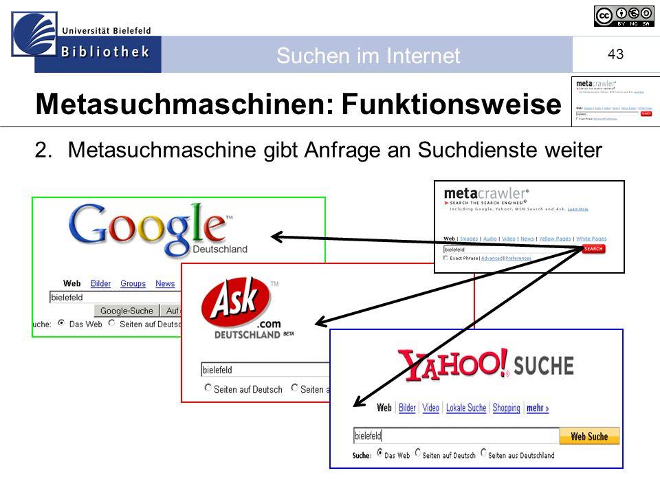 Suchen im Internet 43 2.Metasuchmaschine gibt Anfrage an Suchdienste weiter Metasuchmaschinen: Funktionsweise