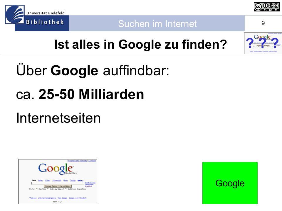 Suchen im Internet 9 Über Google auffindbar: ca.
