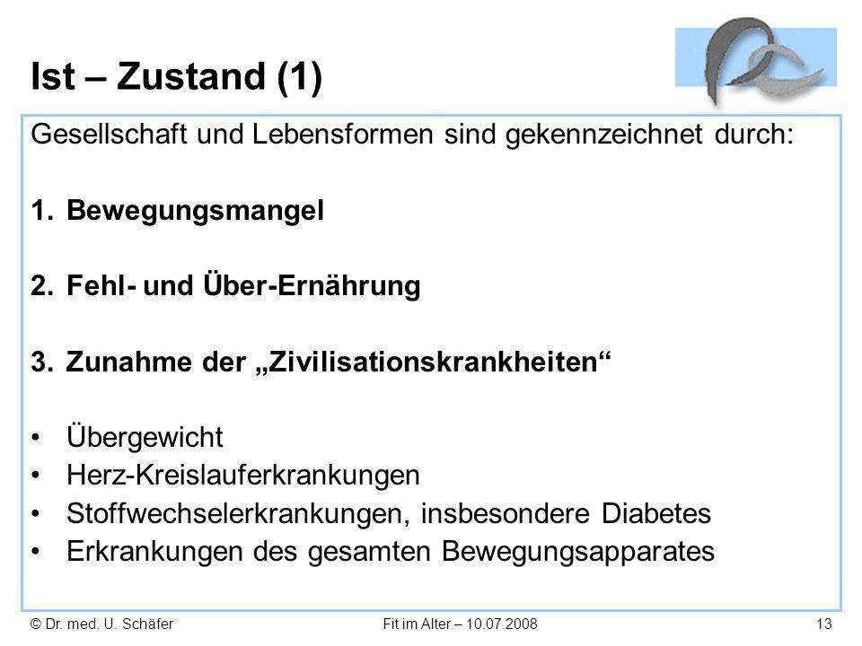 © Dr. med. U. SchäferFit im Alter – 10.07.200813 Ist – Zustand (1) Gesellschaft und Lebensformen sind gekennzeichnet durch: 1.Bewegungsmangel 2.Fehl-
