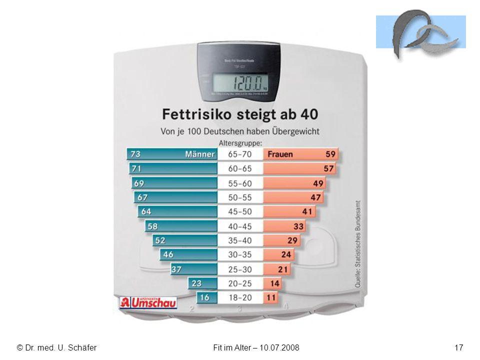 © Dr. med. U. SchäferFit im Alter – 10.07.200817