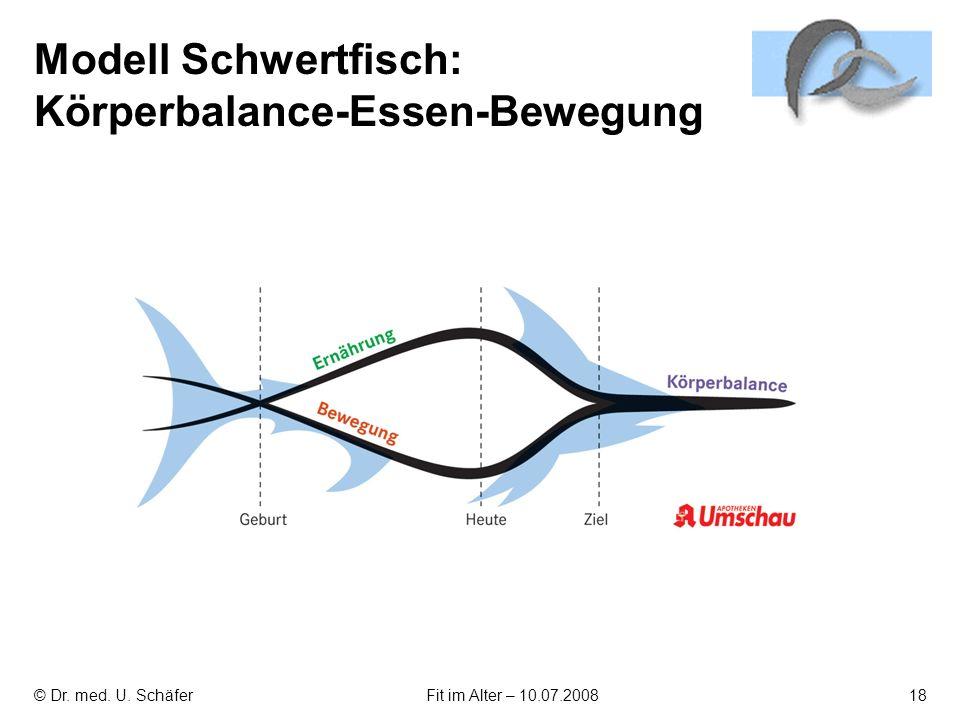 © Dr. med. U. SchäferFit im Alter – 10.07.200818 Modell Schwertfisch: Körperbalance-Essen-Bewegung