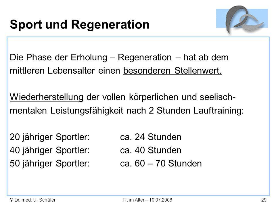 © Dr. med. U. SchäferFit im Alter – 10.07.200829 Sport und Regeneration Die Phase der Erholung – Regeneration – hat ab dem mittleren Lebensalter einen