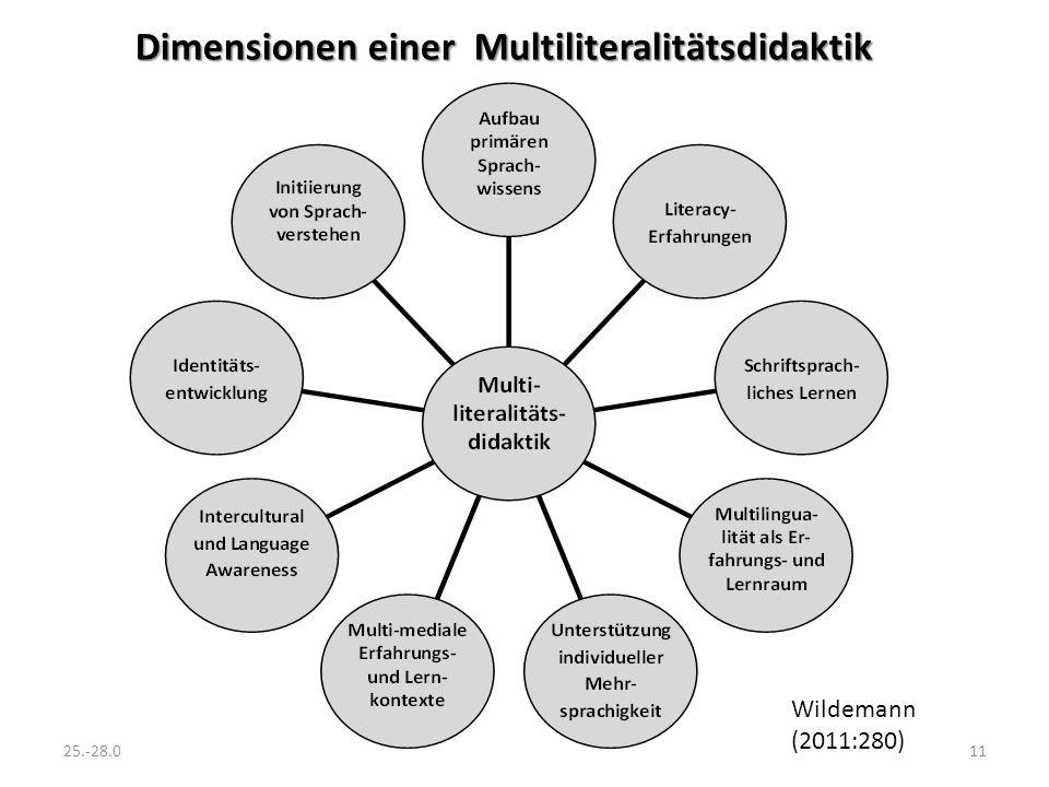 Dimensionen einer Multiliteralitätsdidaktik 25.-28.05.2011Thessaloniki11 Wildemann (2011:280)