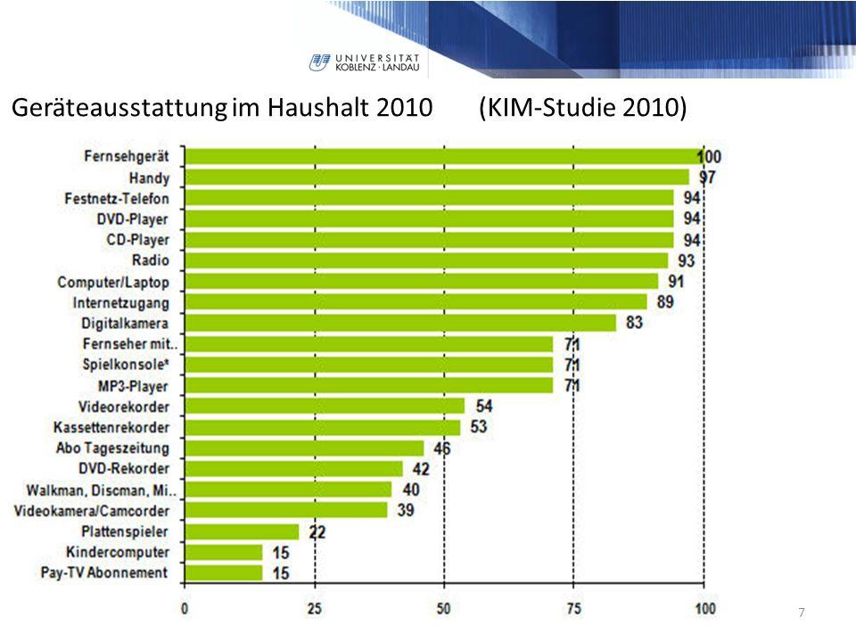 25.-28.05.2011Thessaloniki7 Geräteausstattung im Haushalt 2010 (KIM-Studie 2010)