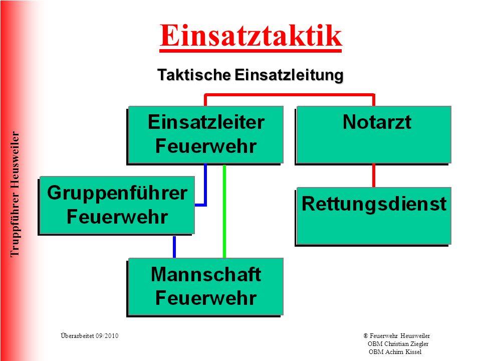 Truppführer Heusweiler Überarbeitet 09/2010® Feuerwehr Heusweiler OBM Christian Ziegler OBM Achim Kissel Einsatztaktik Taktische Einsatzleitung