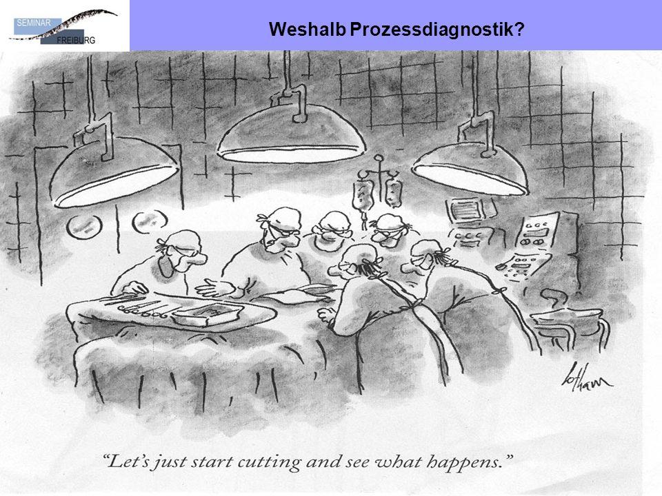 Weshalb Prozessdiagnostik?