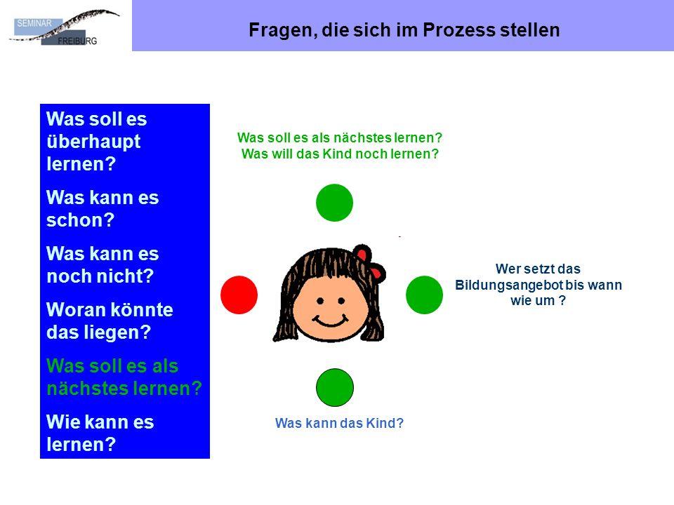 Fragen, die sich im Prozess stellen Was kann das Kind? Was soll es überhaupt lernen? Was kann es schon? Was kann es noch nicht? Woran könnte das liege
