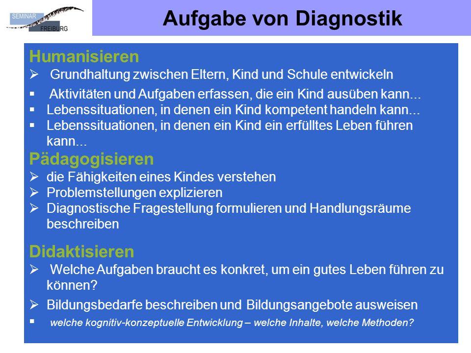 Aufgabe von Diagnostik Humanisieren Grundhaltung zwischen Eltern, Kind und Schule entwickeln Aktivitäten und Aufgaben erfassen, die ein Kind ausüben k
